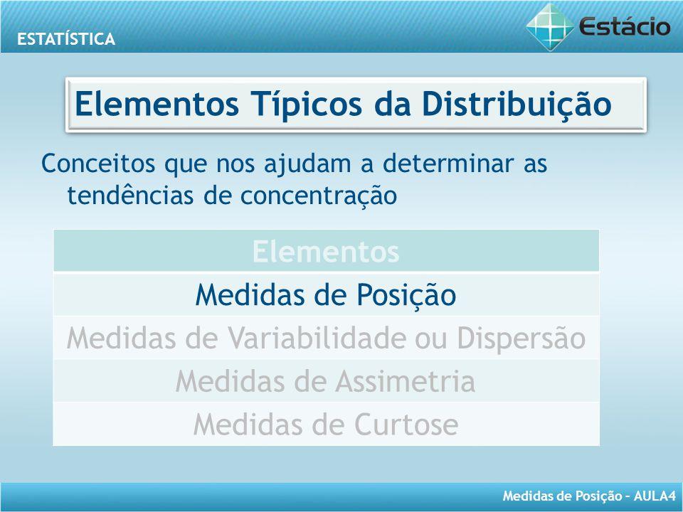 ESTATÍSTICA Medidas de Posição – AULA4 Dados não agrupados Dados agrupados sem intervalos de classe Dados agrupados com intervalos de classe