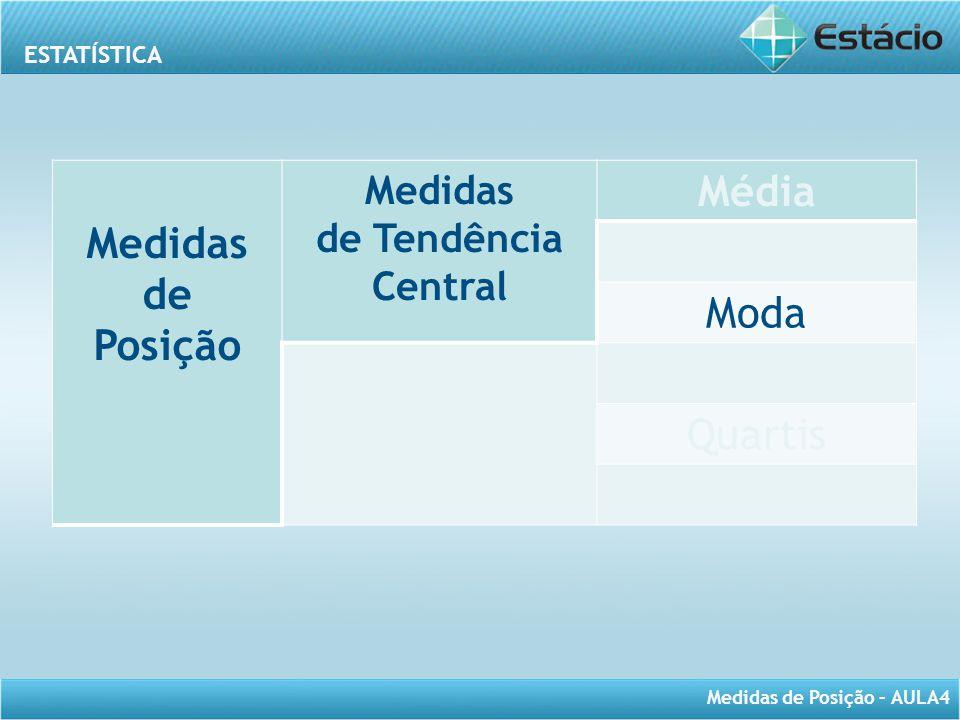 ESTATÍSTICA Medidas de Posição – AULA4 Medidas de Posição Medidas de Tendência Central Média Mediana Moda Separatrizes Mediana Quartis Percentis