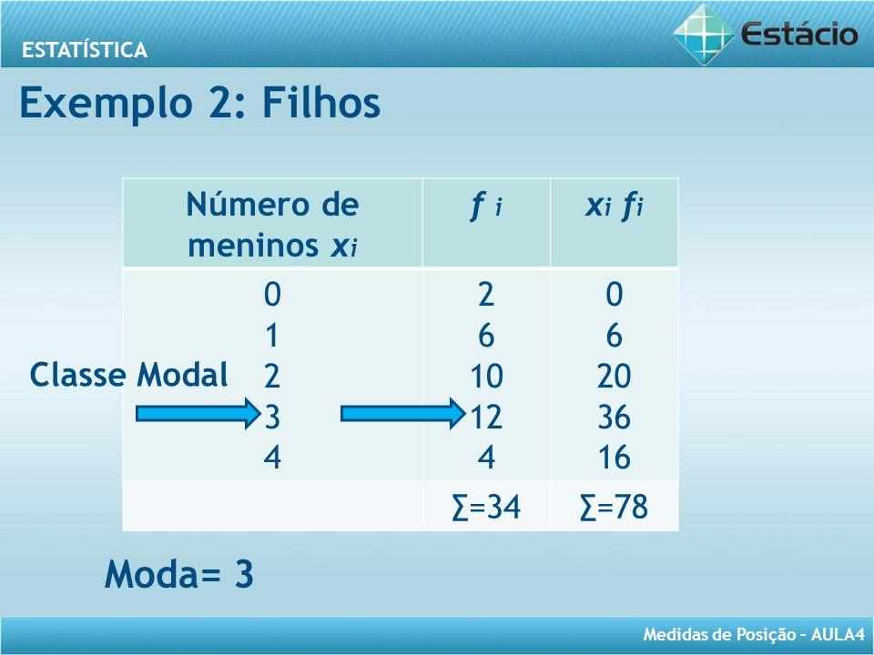ESTATÍSTICA Medidas de Posição – AULA4 Número de meninos x i f i x i f i 0123401234 2 6 10 12 4 0 6 20 36 16 ∑=34∑=78 Classe Modal Moda= 3 Exemplo 2: