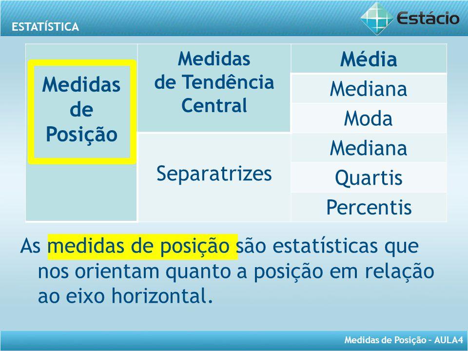 ESTATÍSTICA Medidas de Posição – AULA4 Medidas de Posição Medidas de Tendência Central Média Mediana Moda Separatrizes Mediana Quartis Percentis As me