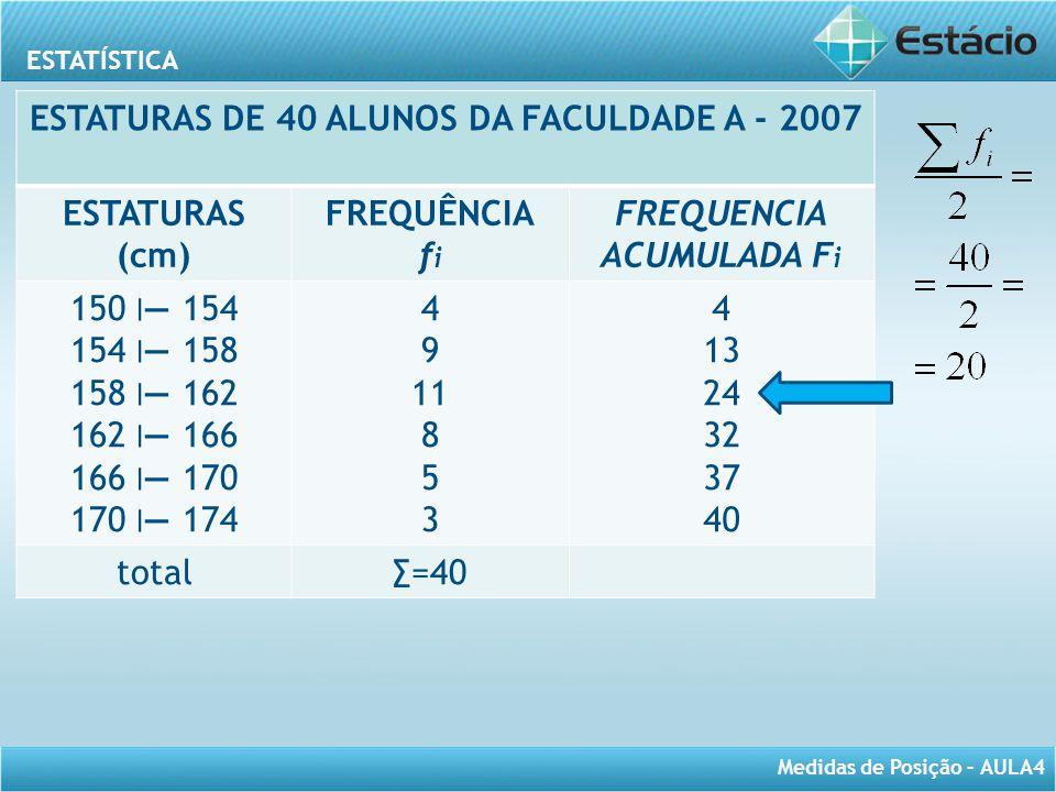 ESTATÍSTICA Medidas de Posição – AULA4 ESTATURAS DE 40 ALUNOS DA FACULDADE A - 2007 ESTATURAS (cm) FREQUÊNCIA f i FREQUENCIA ACUMULADA F i 150 ׀ — 154