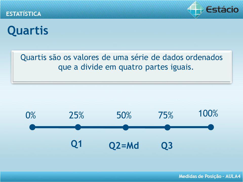 ESTATÍSTICA Medidas de Posição – AULA4 Quartis Quartis são os valores de uma série de dados ordenados que a divide em quatro partes iguais. 0%25%50%75