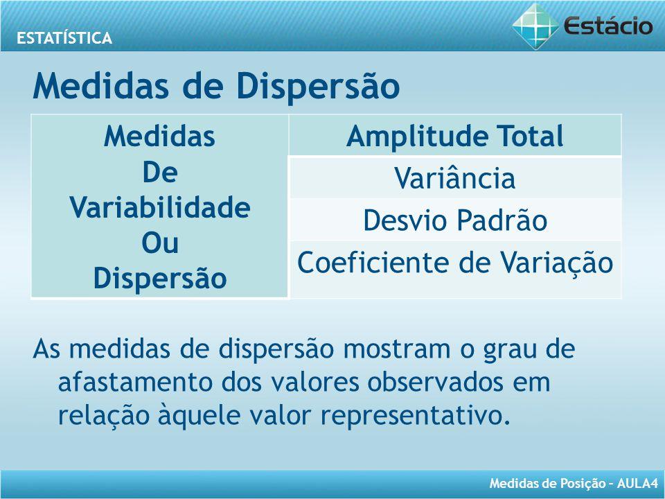ESTATÍSTICA Medidas de Posição – AULA4 Elementos Típicos da Distribuição Conceitos que nos ajudam a determinar as tendências de concentração Elementos Medidas de Posição Medidas de Variabilidade ou Dispersão Medidas de Assimetria Medidas de Curtose