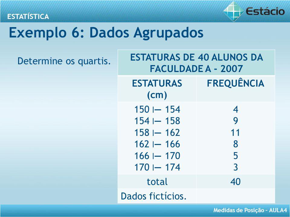ESTATÍSTICA Medidas de Posição – AULA4 Exemplo 6: Dados Agrupados Determine os quartis. ESTATURAS DE 40 ALUNOS DA FACULDADE A - 2007 ESTATURAS (cm) FR