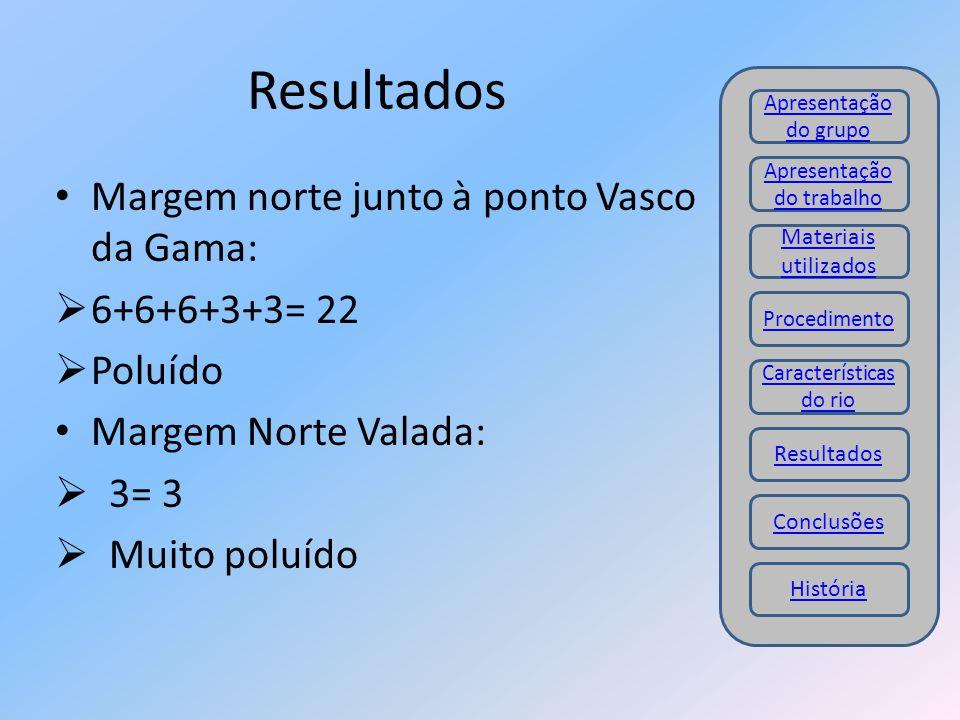 Resultados Margem norte junto à ponto Vasco da Gama:  6+6+6+3+3= 22  Poluído Margem Norte Valada:  3= 3  Muito poluído Materiais utilizados Proced