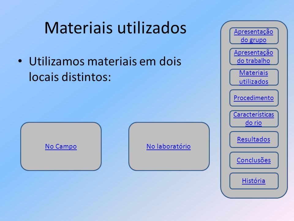 Materiais utilizados Utilizamos materiais em dois locais distintos: No CampoNo laboratório Materiais utilizados Procedimento Resultados Conclusões Apr