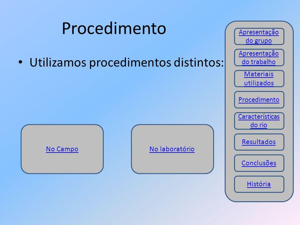 Procedimento Utilizamos procedimentos distintos: No CampoNo laboratório Materiais utilizados Procedimento Resultados Conclusões Apresentação do trabal