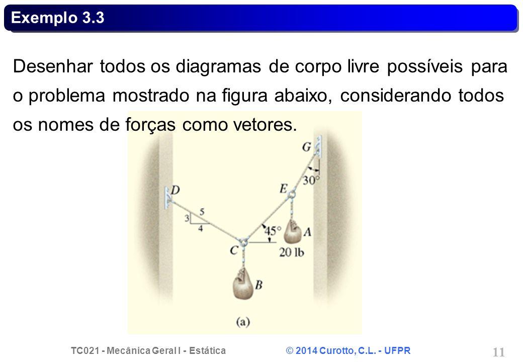 TC021 - Mecânica Geral I - Estática © 2014 Curotto, C.L. - UFPR 11 Exemplo 3.3 Desenhar todos os diagramas de corpo livre possíveis para o problema mo