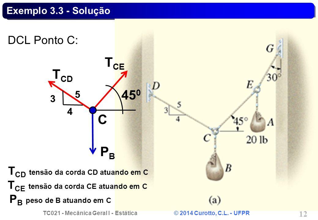 TC021 - Mecânica Geral I - Estática © 2014 Curotto, C.L. - UFPR 12 Exemplo 3.3 - Solução DCL Ponto C: C PBPB T CE T CD 45 0 4 3 5 T CD tensão da corda