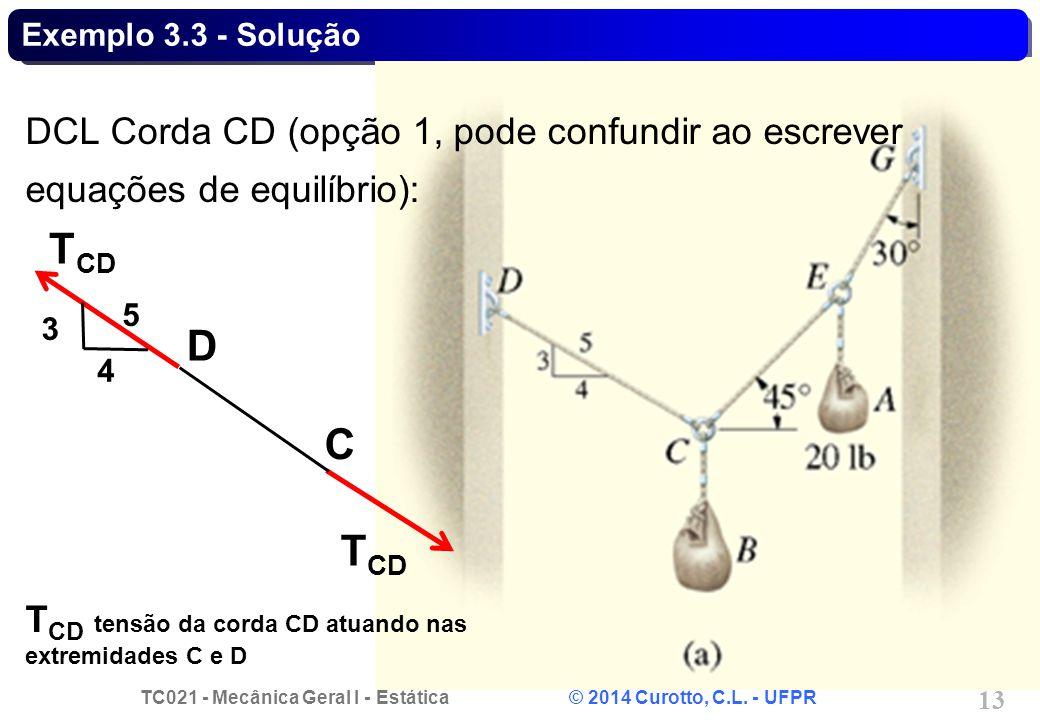 TC021 - Mecânica Geral I - Estática © 2014 Curotto, C.L. - UFPR 13 Exemplo 3.3 - Solução DCL Corda CD (opção 1, pode confundir ao escrever equações de