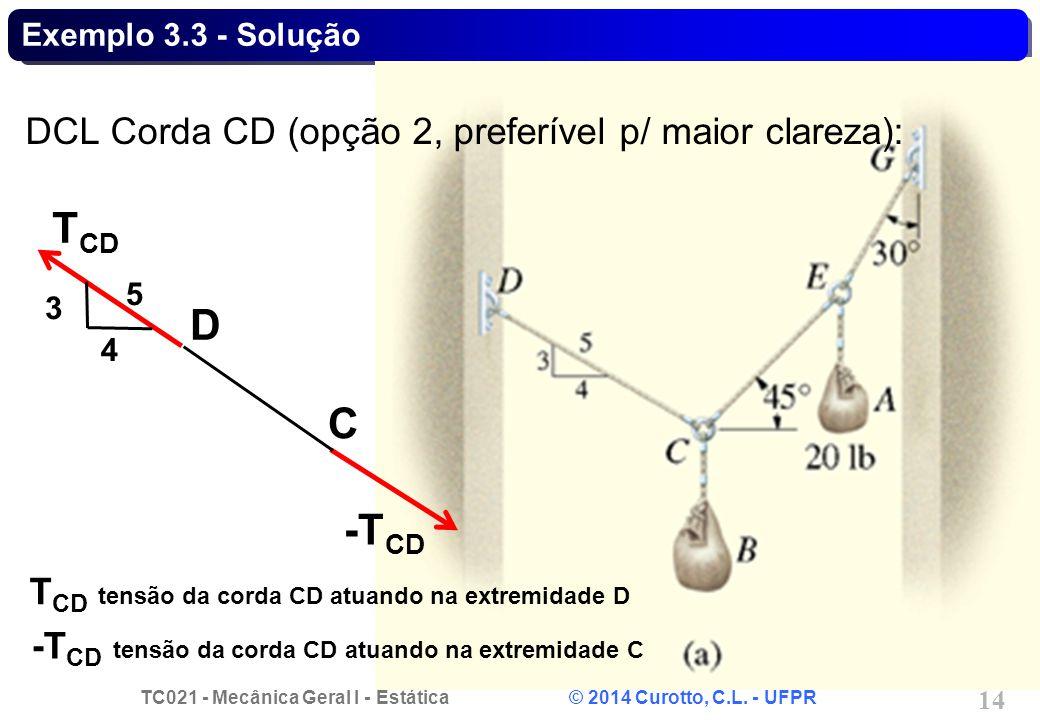 TC021 - Mecânica Geral I - Estática © 2014 Curotto, C.L. - UFPR 14 Exemplo 3.3 - Solução DCL Corda CD (opção 2, preferível p/ maior clareza): C -T CD