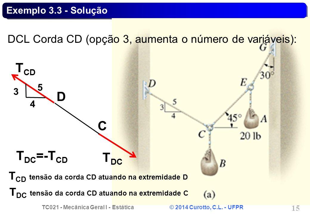 TC021 - Mecânica Geral I - Estática © 2014 Curotto, C.L. - UFPR 15 Exemplo 3.3 - Solução DCL Corda CD (opção 3, aumenta o número de variáveis): C T DC