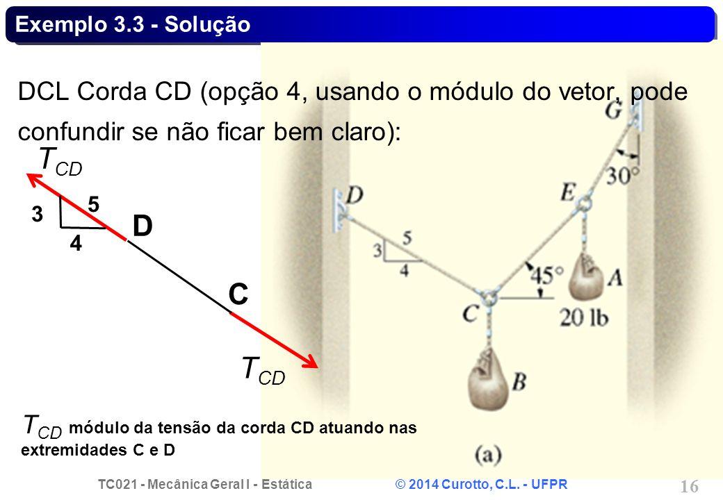 TC021 - Mecânica Geral I - Estática © 2014 Curotto, C.L. - UFPR 16 Exemplo 3.3 - Solução DCL Corda CD (opção 4, usando o módulo do vetor, pode confund