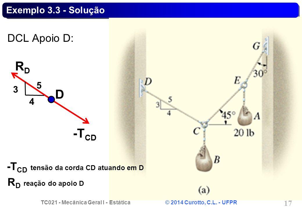 TC021 - Mecânica Geral I - Estática © 2014 Curotto, C.L. - UFPR 17 Exemplo 3.3 - Solução DCL Apoio D: -T CD RDRD 4 3 5 D -T CD tensão da corda CD atua