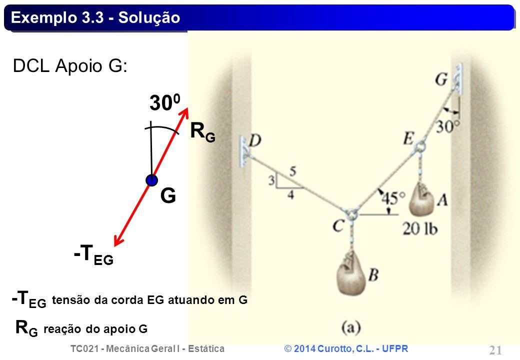 TC021 - Mecânica Geral I - Estática © 2014 Curotto, C.L. - UFPR 21 Exemplo 3.3 - Solução DCL Apoio G: G -T EG RGRG 30 0 -T EG tensão da corda EG atuan