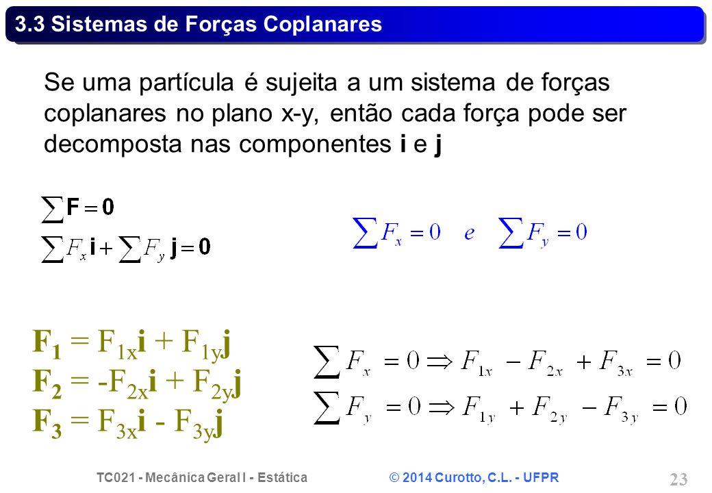 TC021 - Mecânica Geral I - Estática © 2014 Curotto, C.L. - UFPR 23 3.3 Sistemas de Forças Coplanares Se uma partícula é sujeita a um sistema de forças
