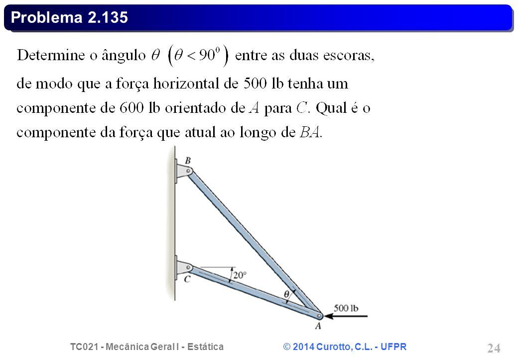 TC021 - Mecânica Geral I - Estática © 2014 Curotto, C.L. - UFPR 24 Problema 2.135