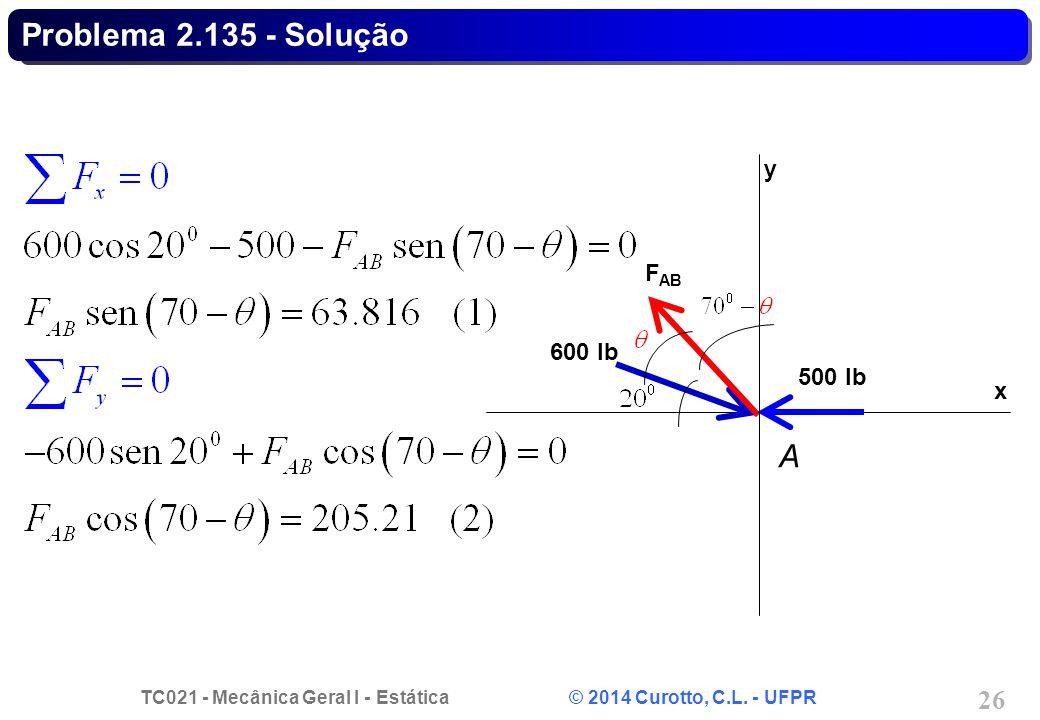 TC021 - Mecânica Geral I - Estática © 2014 Curotto, C.L. - UFPR 26 Problema 2.135 - Solução 500 lb 600 lb F AB x y A