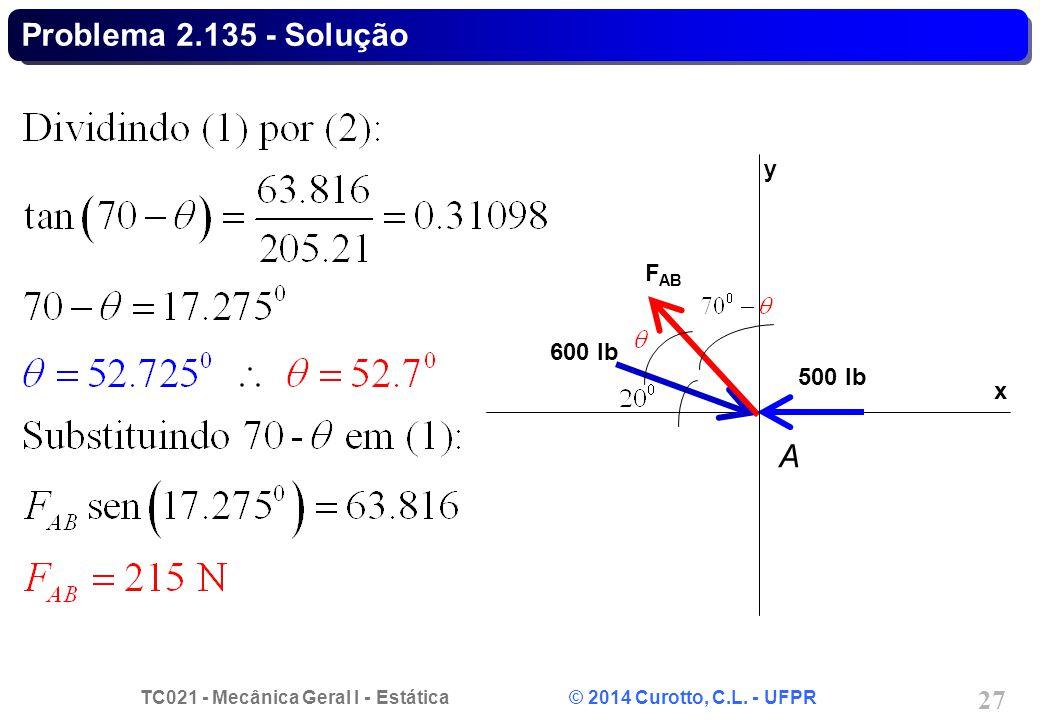 TC021 - Mecânica Geral I - Estática © 2014 Curotto, C.L. - UFPR 27 Problema 2.135 - Solução 500 lb 600 lb F AB x y A