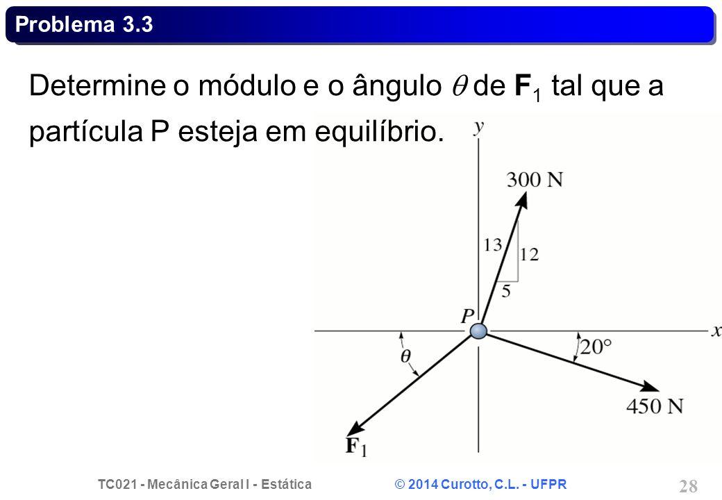 TC021 - Mecânica Geral I - Estática © 2014 Curotto, C.L. - UFPR 28 Problema 3.3 Determine o módulo e o ângulo  de F 1 tal que a partícula P esteja em