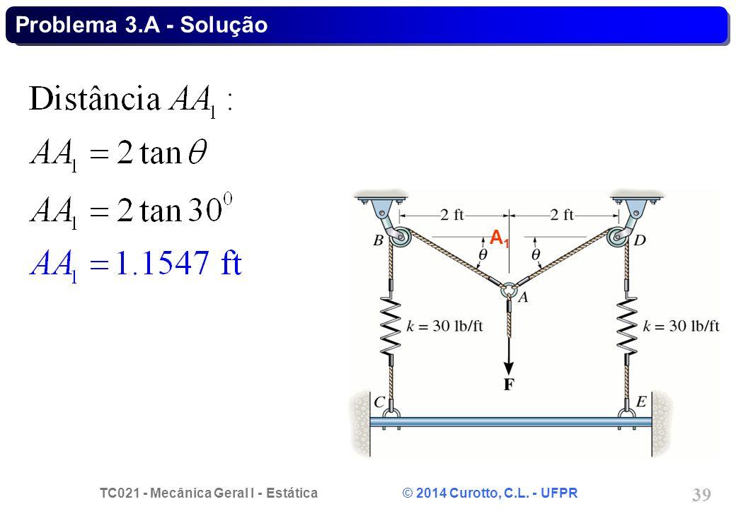 TC021 - Mecânica Geral I - Estática © 2014 Curotto, C.L. - UFPR 39 Problema 3.A - Solução A1A1