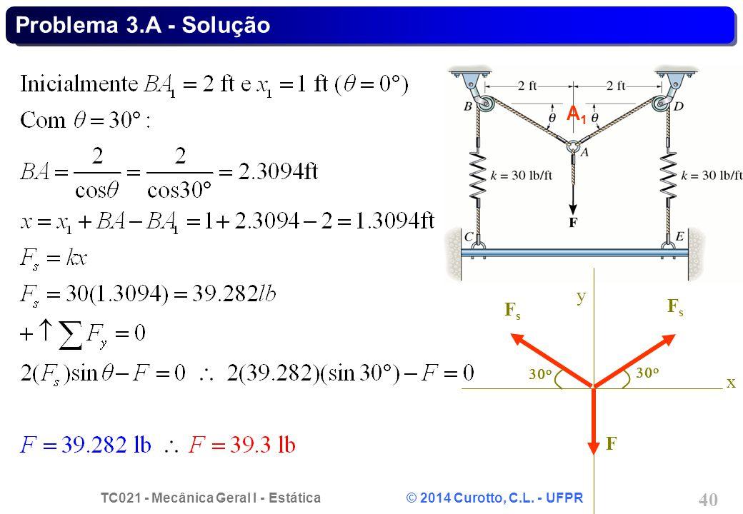 TC021 - Mecânica Geral I - Estática © 2014 Curotto, C.L. - UFPR 40 Problema 3.A - Solução A1A1 y FsFs x F FsFs  