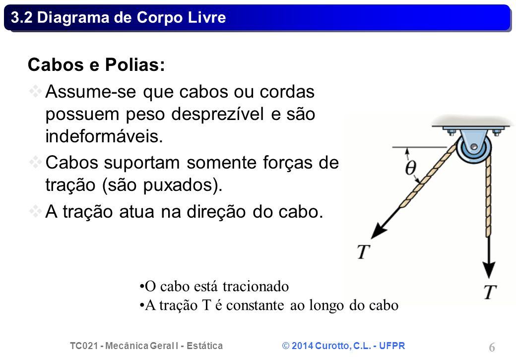 TC021 - Mecânica Geral I - Estática © 2014 Curotto, C.L. - UFPR 6 3.2 Diagrama de Corpo Livre Cabos e Polias:  Assume-se que cabos ou cordas possuem