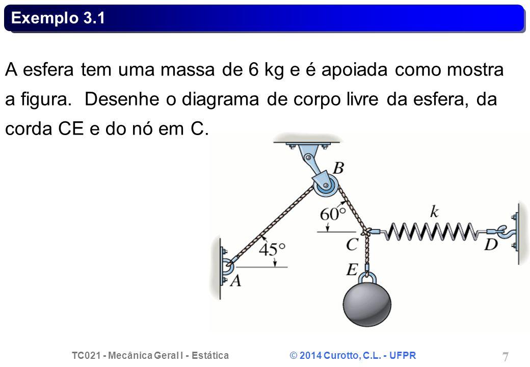 TC021 - Mecânica Geral I - Estática © 2014 Curotto, C.L. - UFPR 7 Exemplo 3.1 A esfera tem uma massa de 6 kg e é apoiada como mostra a figura. Desenhe