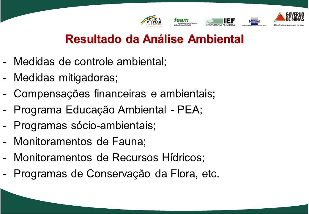 Resultado da Análise Ambiental -Medidas de controle ambiental; -Medidas mitigadoras; -Compensações financeiras e ambientais; -Programa Educação Ambien