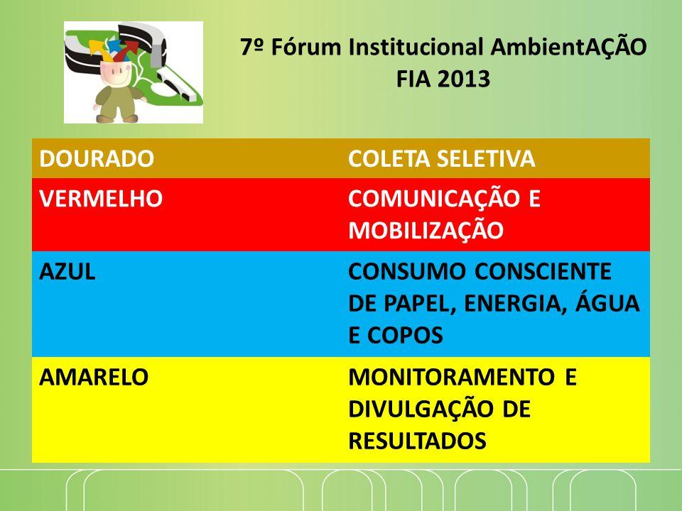 7º Fórum Institucional AmbientAÇÃO FIA 2013 DOURADOCOLETA SELETIVA VERMELHOCOMUNICAÇÃO E MOBILIZAÇÃO AZULCONSUMO CONSCIENTE DE PAPEL, ENERGIA, ÁGUA E