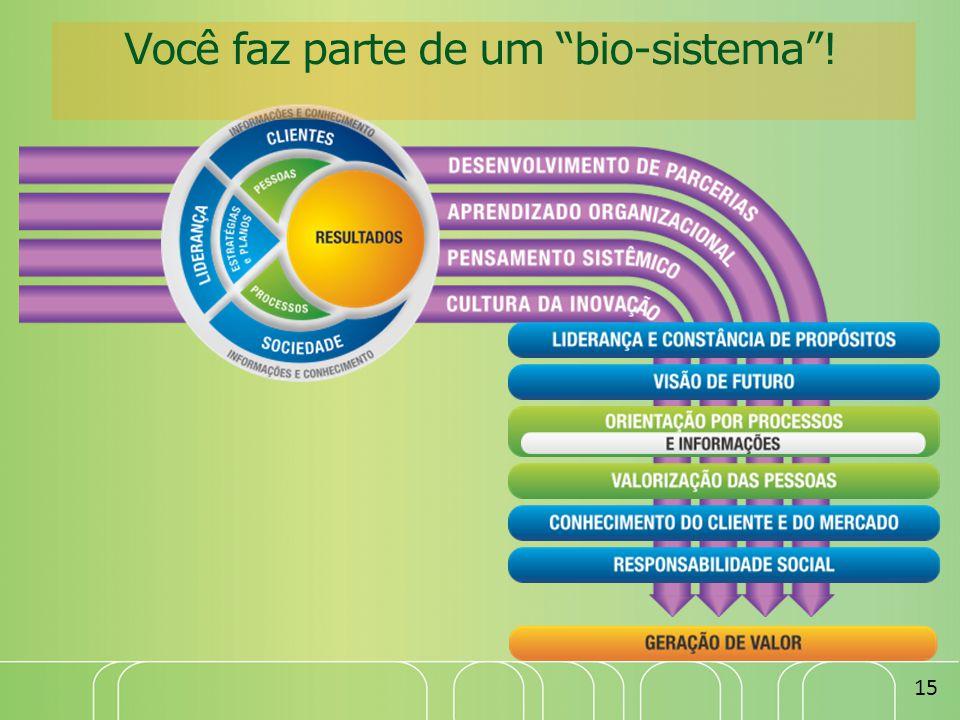 """15 Você faz parte de um """"bio-sistema""""!"""