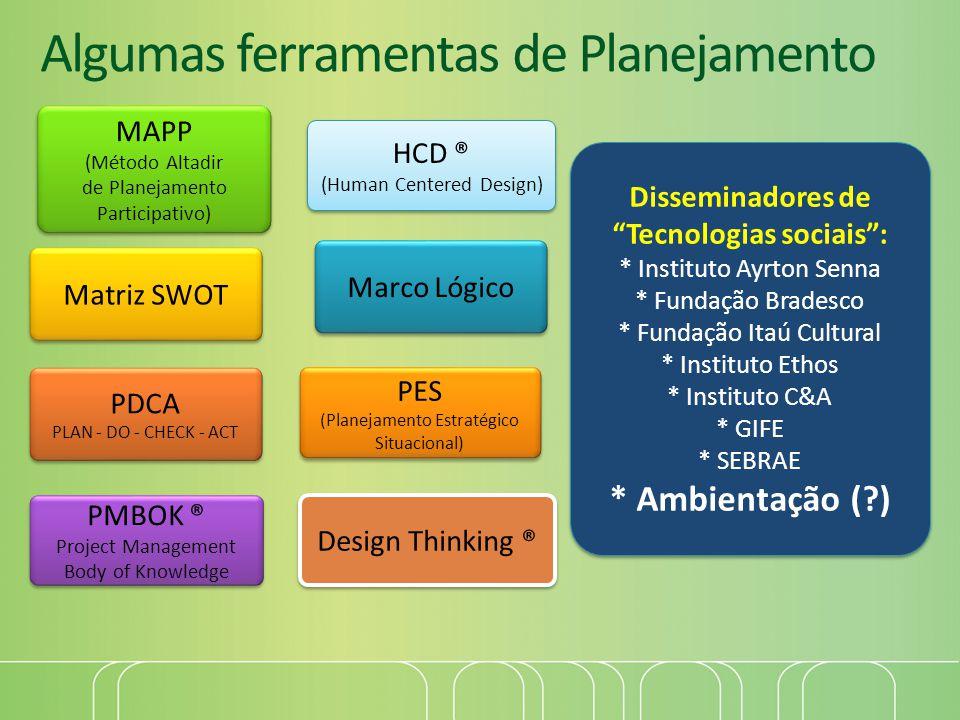 Algumas ferramentas de Planejamento Matriz SWOT Marco Lógico PDCA PLAN - DO - CHECK - ACT MAPP (Método Altadir de Planejamento Participativo) MAPP (Mé