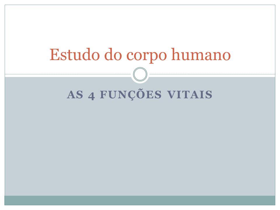 AS 4 FUNÇÕES VITAIS Estudo do corpo humano