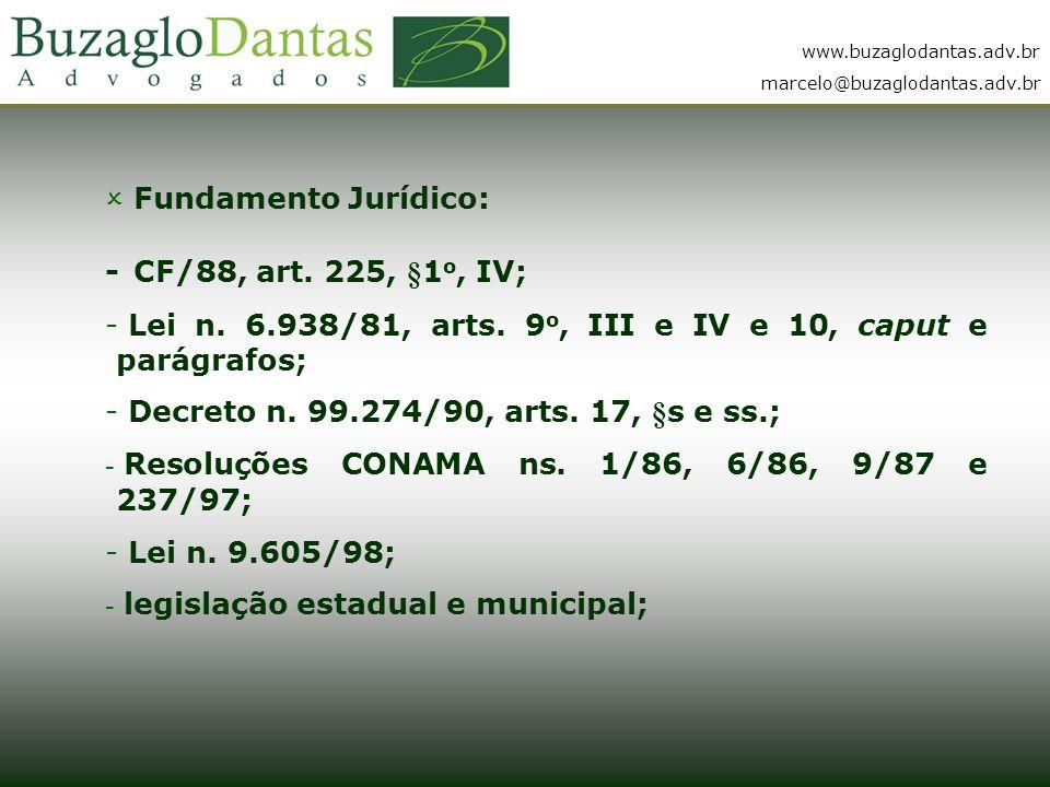 www.buzaglodantas.adv.br marcelo@buzaglodantas.adv.br 4) Desfazimento Na verdade, o licenciamento ambiental foi concebido e deve ser entendido como se fosse um compromisso estabelecido entre o empreendedor e o Poder Público.