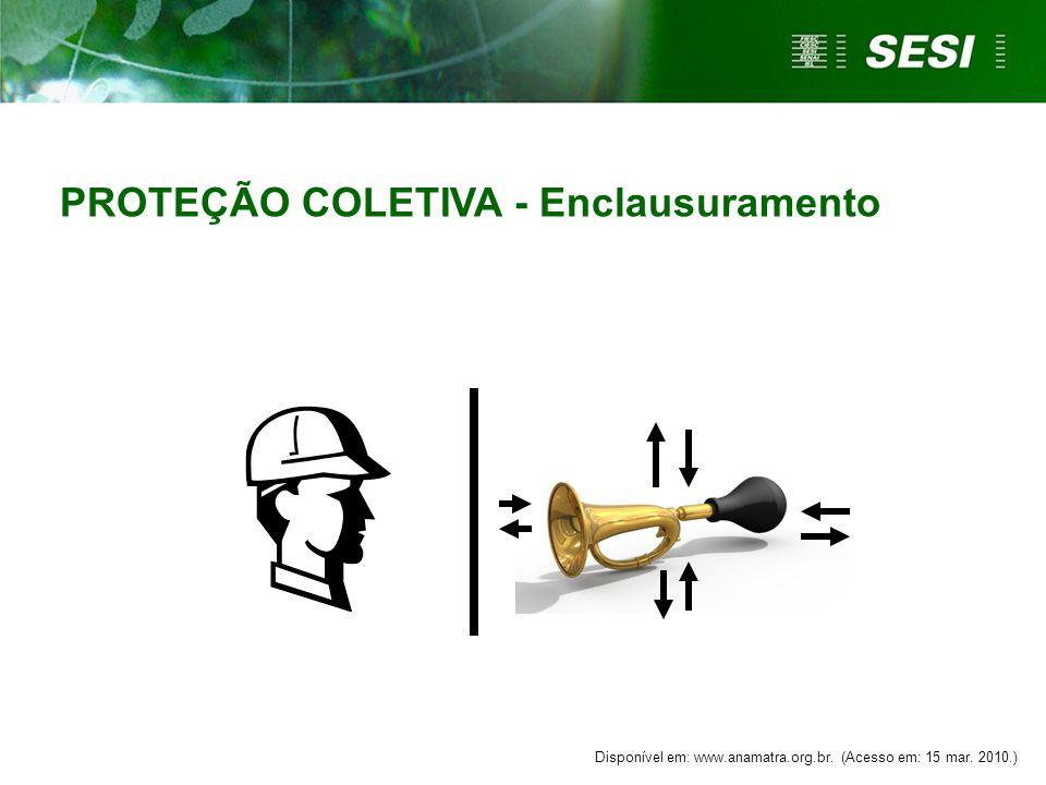 De que forma podemos nos proteger do ruído.Disponível em: http://www.aeportugal.pt/.