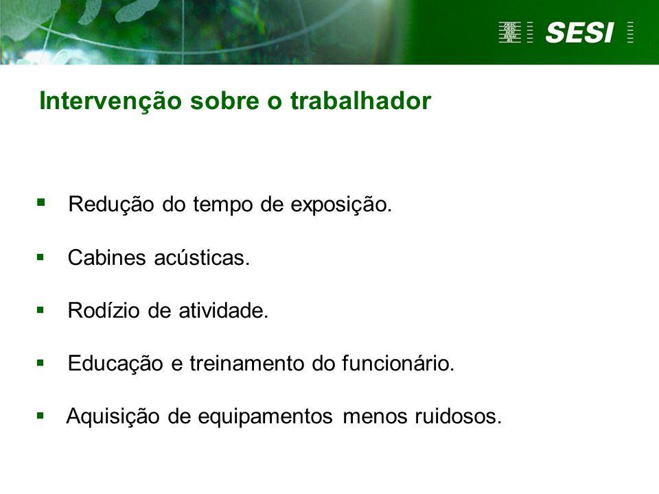 PROTEÇÃO COLETIVA – Absorção acústica Disponível em: www.anamatra.org.br.