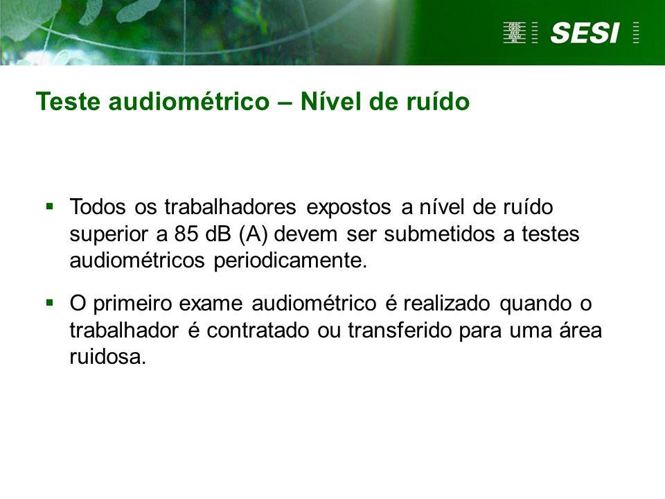  Avaliações audiométricas periódicas. Uso de equipamentos de proteção individual.