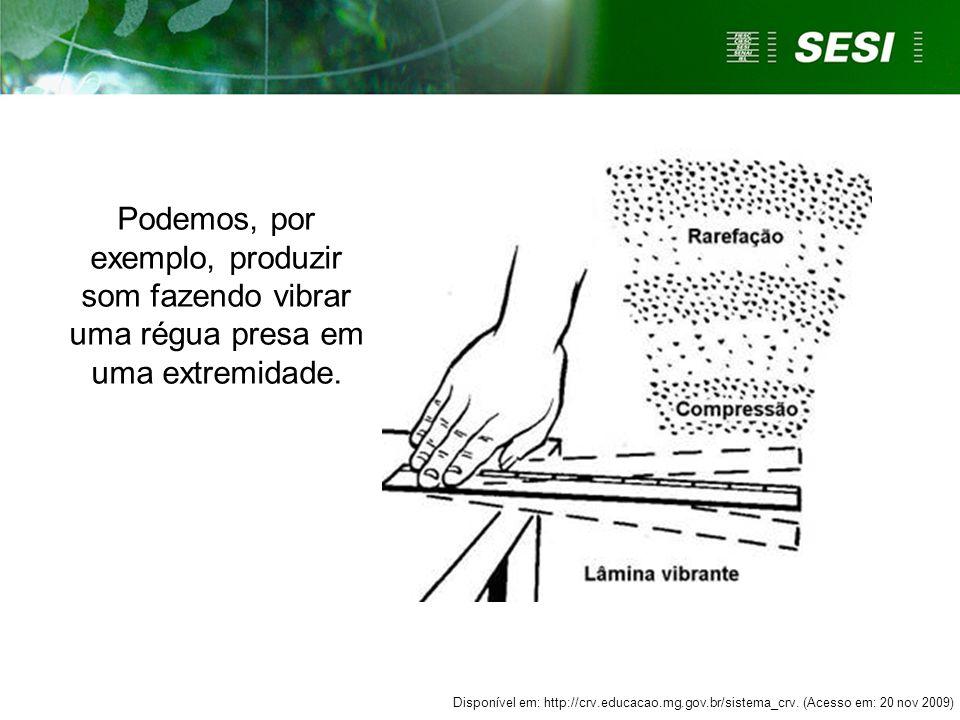 Disponível em: www.proenc.iq.unesp.br. (Acesso em: 9 mar. 2010.) Como o SOM é produzido?