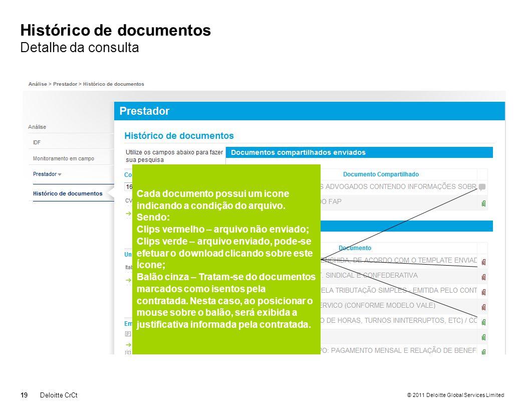 © 2011 Deloitte Global Services Limited Histórico de documentos Detalhe da consulta 19Deloitte CrCt Cada documento possui um icone indicando a condição do arquivo.