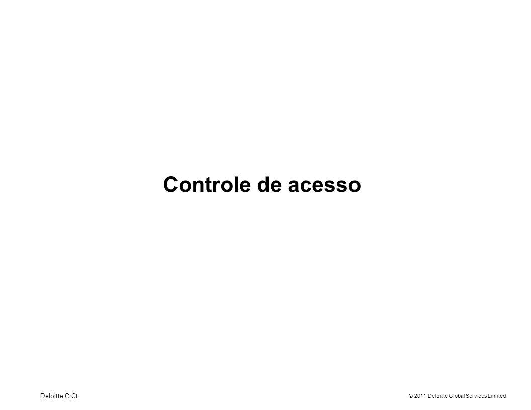 © 2011 Deloitte Global Services Limited Controle de acesso Deloitte CrCt