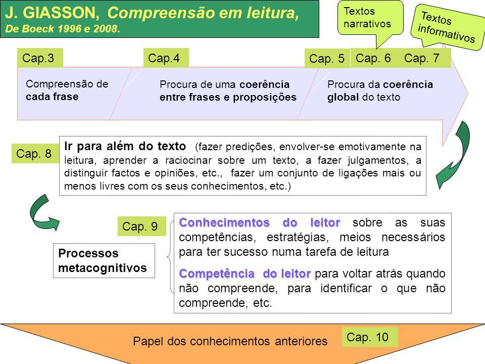 Ir para além do texto (fazer predições, envolver-se emotivamente na leitura, aprender a raciocinar sobre um texto, a fazer julgamentos, a distinguir f