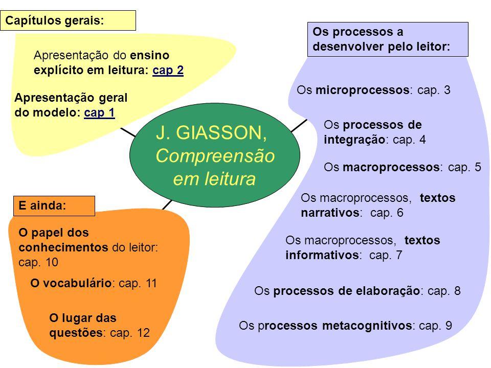 Apresentação geral do modelo: cap 1cap 1 Apresentação do ensino explícito em leitura: cap 2cap 2 Os microprocessos: cap. 3 Os processos de integração: