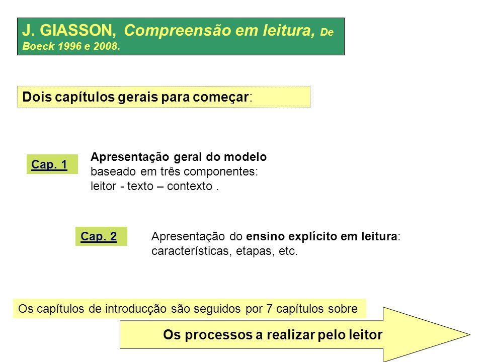 Os processos a realizar pelo leitor J. GIASSON, Compreensão em leitura, De Boeck 1996 e 2008. Dois capítulos gerais para começar: Apresentação geral d