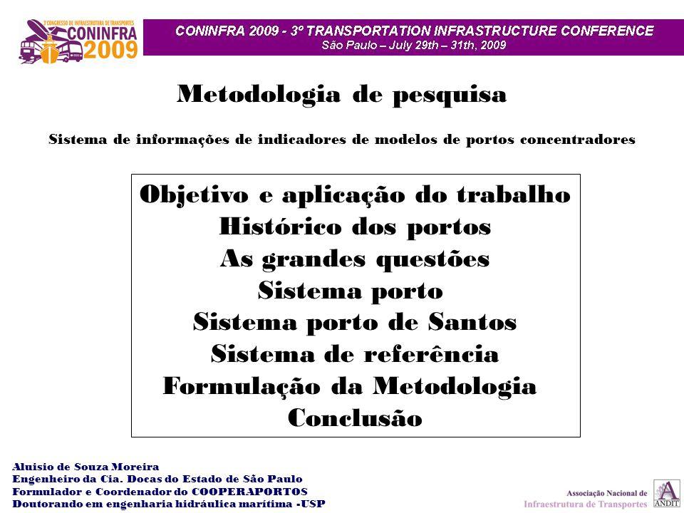 Metodologia de pesquisa Sistema de informações de indicadores de modelos de portos concentradores Objetivo e aplicação do trabalho Histórico dos porto