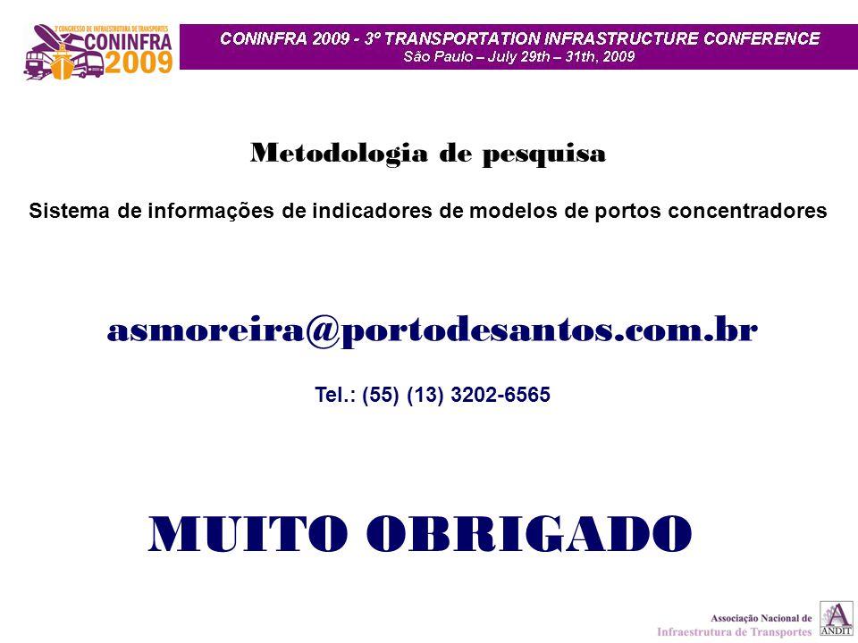 Metodologia de pesquisa Sistema de informações de indicadores de modelos de portos concentradores asmoreira@portodesantos.com.br Tel.: (55) (13) 3202-