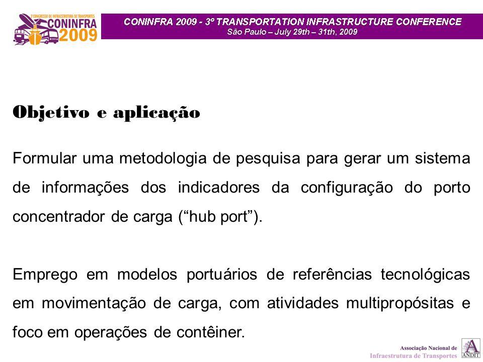 Objetivo e aplicação Formular uma metodologia de pesquisa para gerar um sistema de informações dos indicadores da configuração do porto concentrador de carga ( hub port ).