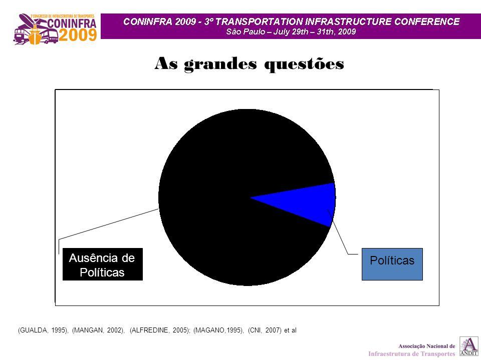 ciência Lacuna da Ciência (GUALDA, 1995), (MANGAN, 2002), (ALFREDINE, 2005); (MAGANO,1995), (CNI, 2007) et al Políticas Ausência de Políticas As grand