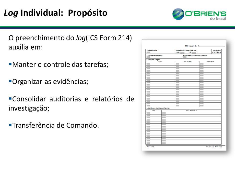 Log Individual: Propósito O preenchimento do log(ICS Form 214) auxilia em:  Manter o controle das tarefas;  Organizar as evidências;  Consolidar auditorias e relatórios de investigação;  Transferência de Comando.
