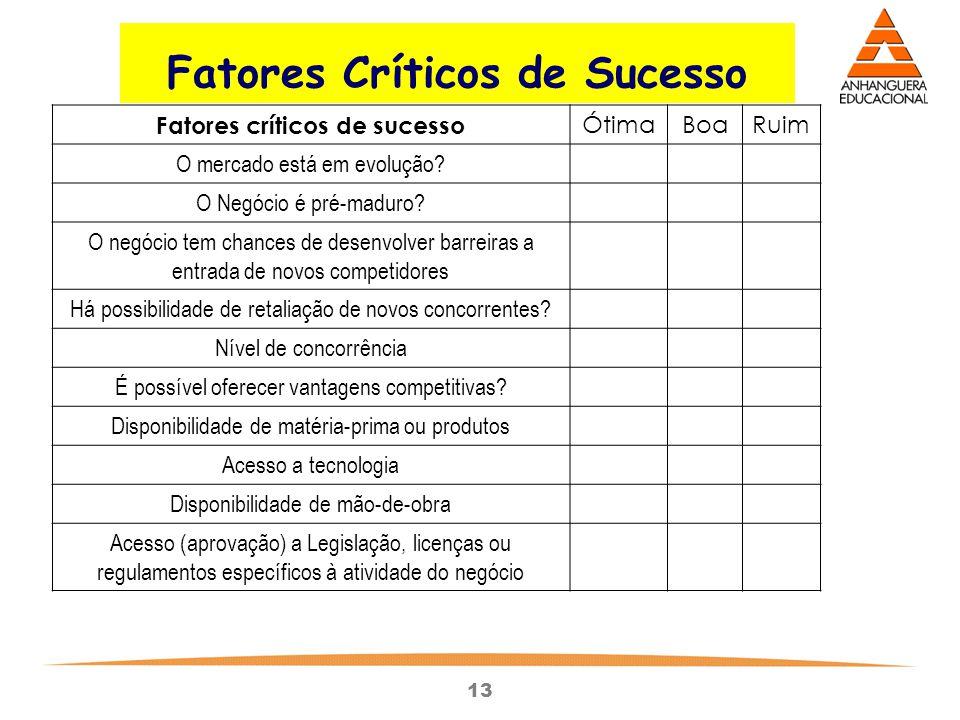 13 Fatores críticos de sucesso ÓtimaBoaRuim O mercado está em evolução? O Negócio é pré-maduro? O negócio tem chances de desenvolver barreiras a entra