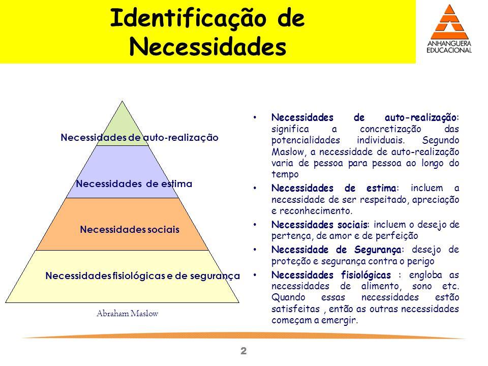 2 Identificação de Necessidades Necessidades de auto-realização: significa a concretização das potencialidades individuais. Segundo Maslow, a necessid